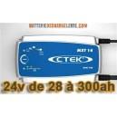 Chargeur batterie MXT 14 (24v)